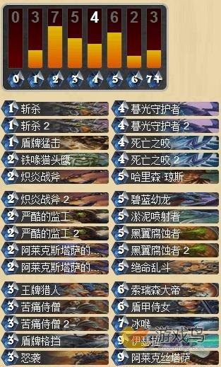 炉石传说冠军的试炼防战推荐卡组[图]图片1