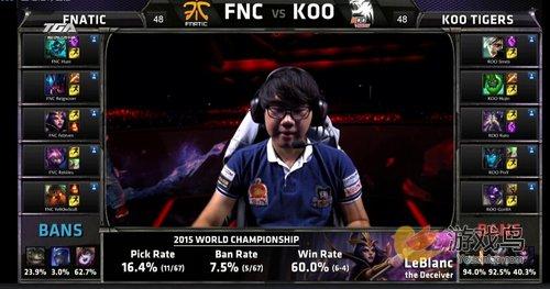 lols5总决赛FNC3比0大胜KOO晋级决赛[多图]图片10