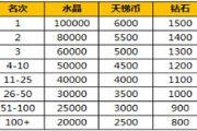 九阳神功MOBA手游 天梯积分结算奖励一览[图]