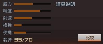 CF手游穿越火线黄金M4A1-S属性图鉴介绍