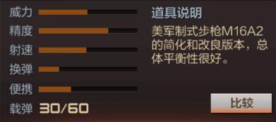 CF穿越火线手游步枪M4A1属性图鉴介绍
