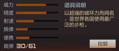 CF穿越火线手游步枪AK47属性图鉴介绍