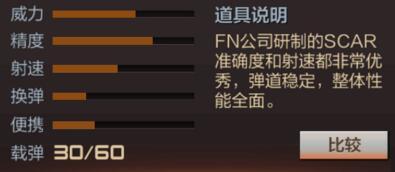 CF穿越火线手游步枪SCAR属性图鉴介绍