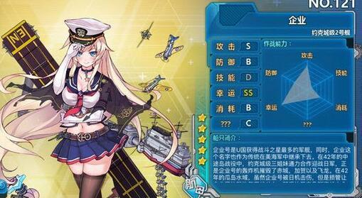 少走弯路多看攻略 战舰少女新人搭配法则[图]图片1