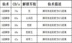 扭转战局必备 梦三国手游新版九大仙术曝光