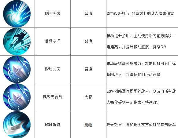 梦三国手游姜维图鉴 姜维技能属性[多图]图片2