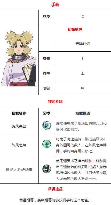 火影忍者手游手鞠技能属性图鉴介绍[图]图片1