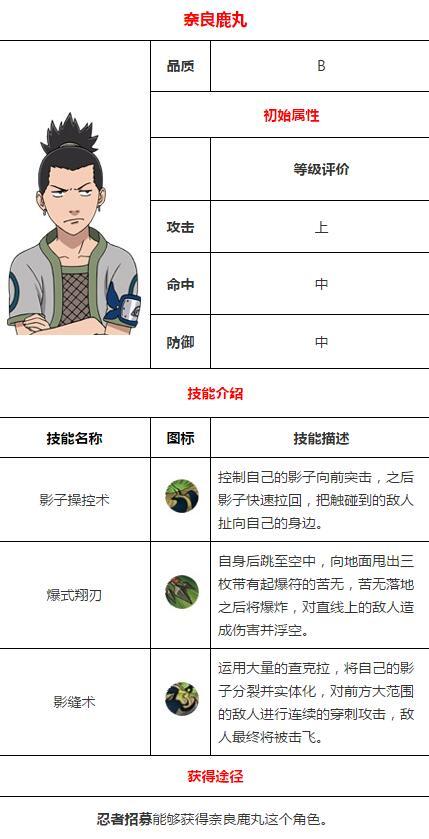火影忍者手游奈良鹿丸技能属性图鉴介绍[图]图片1