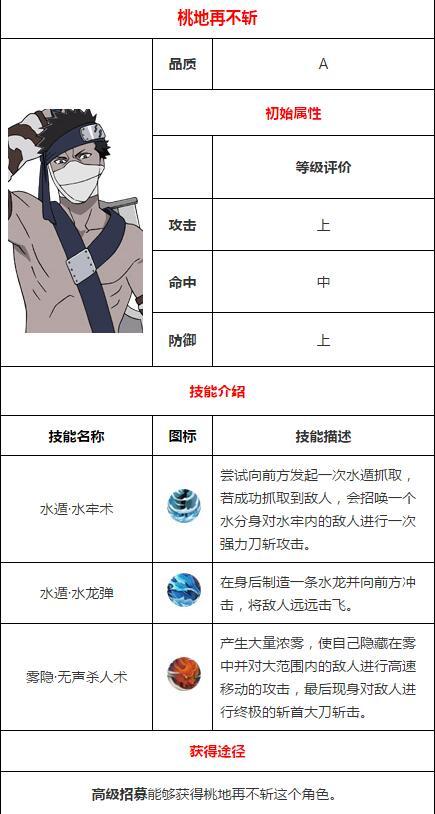 火影忍者手游桃地再不斩技能属性图鉴[图]图片1