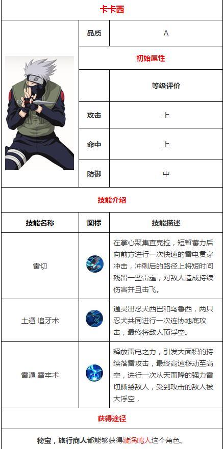 火影忍者手游卡卡西技能属性图鉴介绍[图]图片1