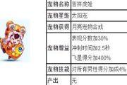 天天酷跑新宠物吉祥虎娃技能及属性详细介绍[图]