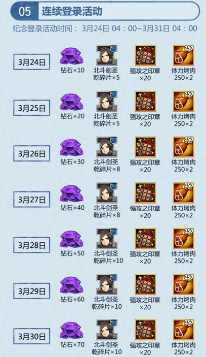 战斗吧剑灵70级全新版本 风云战场震撼来袭[多图]图片6