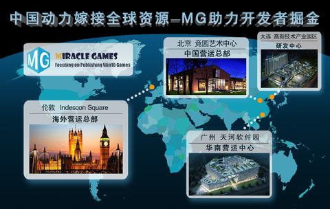 MG宣布代理《部落冲突:皇室战争》UWP版[多图]图片2