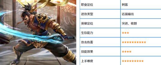王者荣耀宫本武藏图鉴 英雄出装符文搭配推荐[多图]图片1