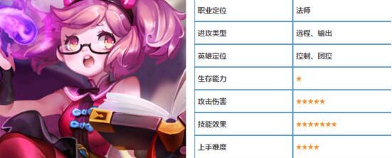 王者荣耀安琪拉图鉴 英雄出装符文搭配推荐[多图]图片1