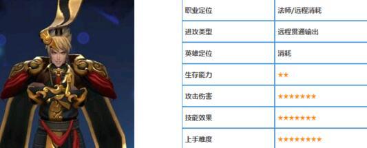 王者荣耀嬴政图鉴 英雄出装符文搭配推荐[多图]图片1
