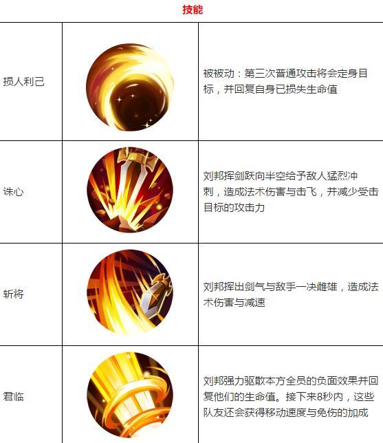 王者荣耀刘邦图鉴 英雄出装符文搭配推荐[多图]图片2