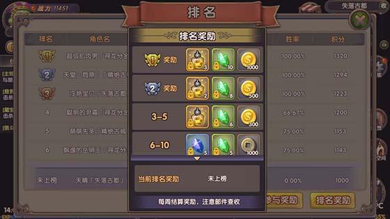 """《摸金幻灵》巅峰争霸赛5v5热血""""战""""起来[多图]图片4"""