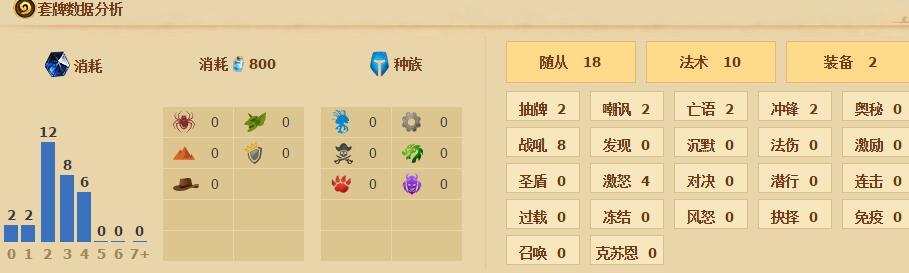 炉石传说亚服免费挑战 纯白卡狼人战上传说[多图]图片3