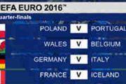 1/4决赛对阵:德意火星撞地球 法国迎战黑马[图]