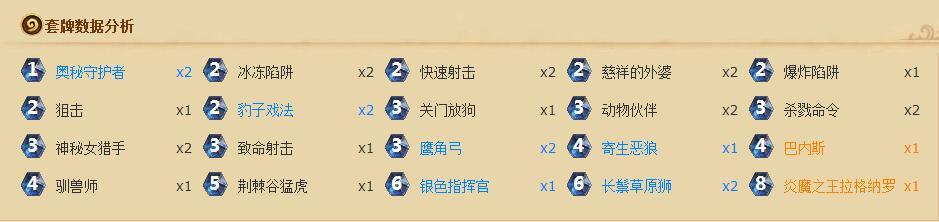 炉石传说英雄乱斗12胜 中速奥秘猎卡组分享