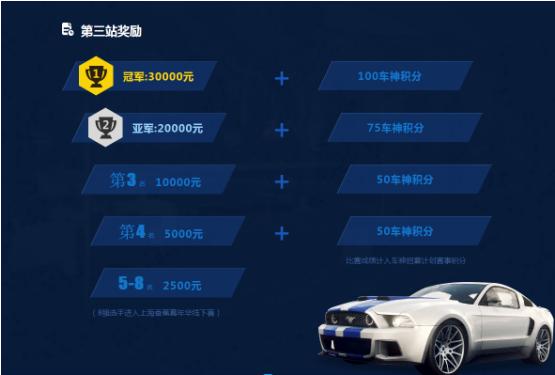 极品飞车online车神招募计划3阶段报名开始[多图]图片2