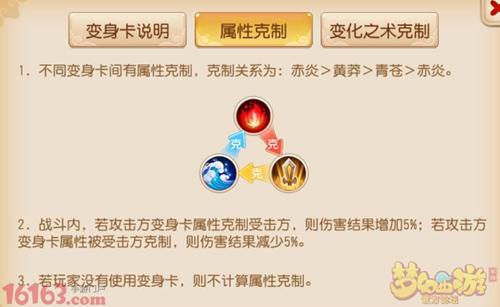 梦幻西游手游铁扇公主变身卡使用技巧分析[图]图片1