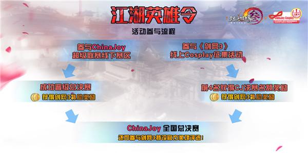 ChinaJoy携手《剑网3》线上cosplay大赛正式启动[多图]图片2