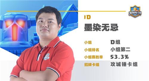 《皇室战争》亚洲皇冠杯中国4强选手赛前专访[多图]图片4