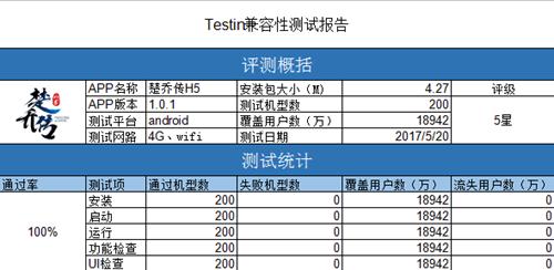 《楚乔传》网播破300亿次,同名H5手游再掀波澜[多图]图片4