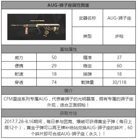 CF手游AUG狮子座属性数据介绍与获得方法详解[多图]图片2
