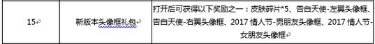 王者荣耀左右翼头像框获得方法介绍[多图]图片2