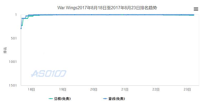 晶石互娱宣布代理空战手游《浴血长空》[多图]图片1