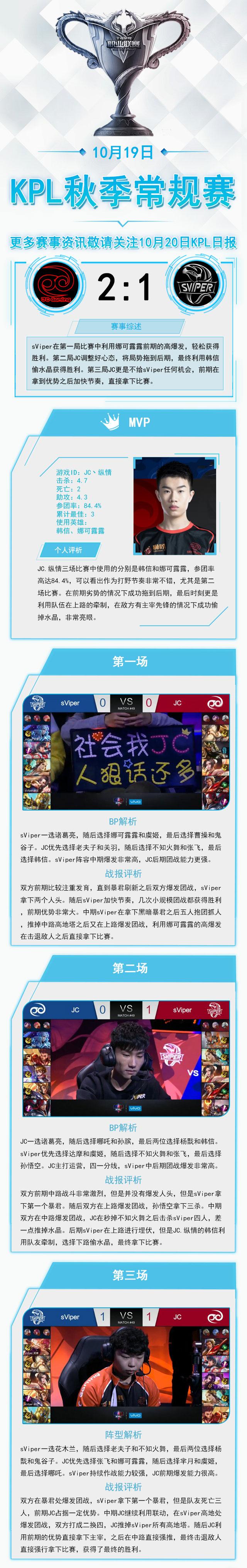 王者荣耀KPL秋季赛XQ0-2QGhappy 苏烈超强![图]图片1