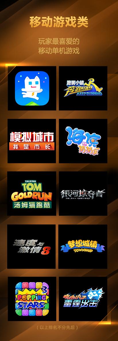 2017金翎奖移动单机游戏TOP10:IP游戏称王[多图]图片1