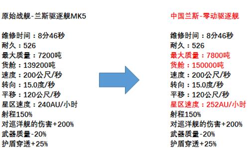 发动突袭 《星盟冲突》中国驱逐舰震撼登场[视频][多图]图片2