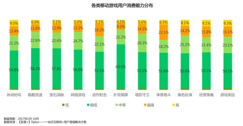 【友盟+】2017移动游戏产业白皮书手游月活5.98亿[多图]图片11
