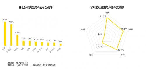 【友盟+】2017移动游戏产业白皮书手游月活5.98亿[多图]图片16