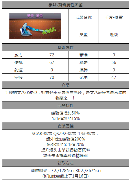 CF手游手斧落雪技能属性详解[多图]图片2