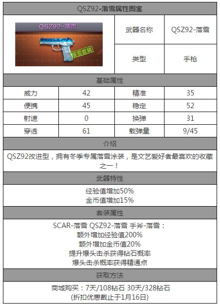 CF手游QSZ92落雪技能属性详解[多图]图片2